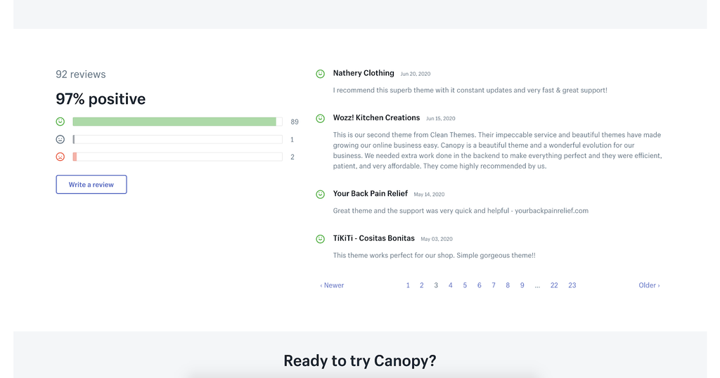 Canopy review