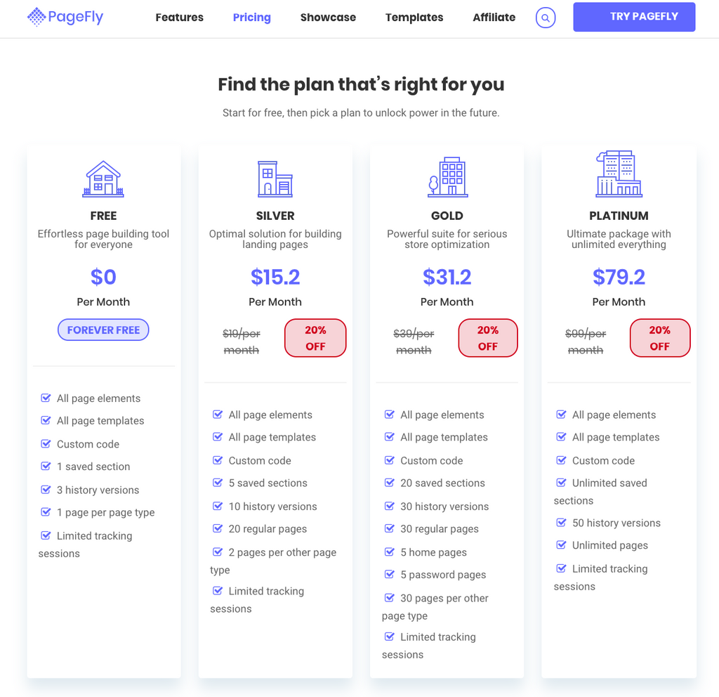 PageFly pricing plans