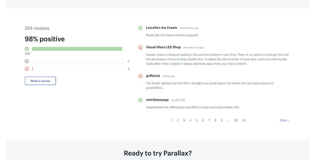 parallax review