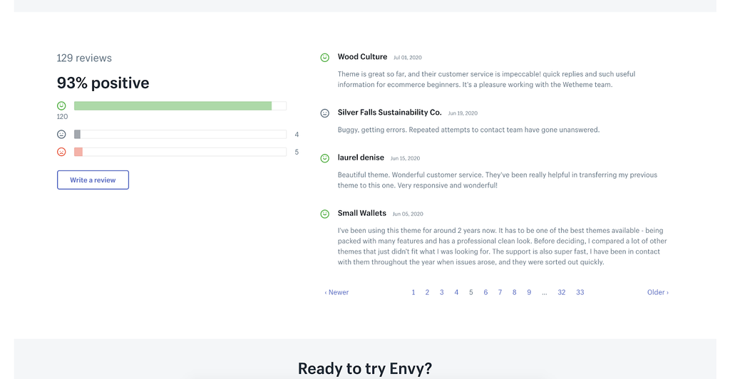 Envy review