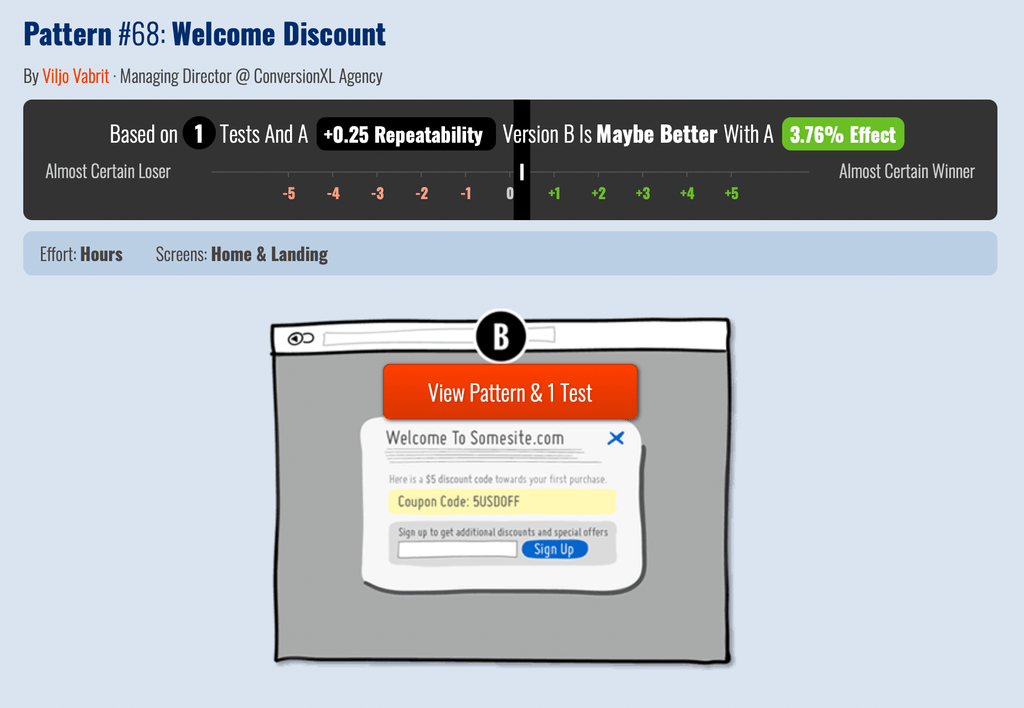 Create discount for Landing Page Email Capture