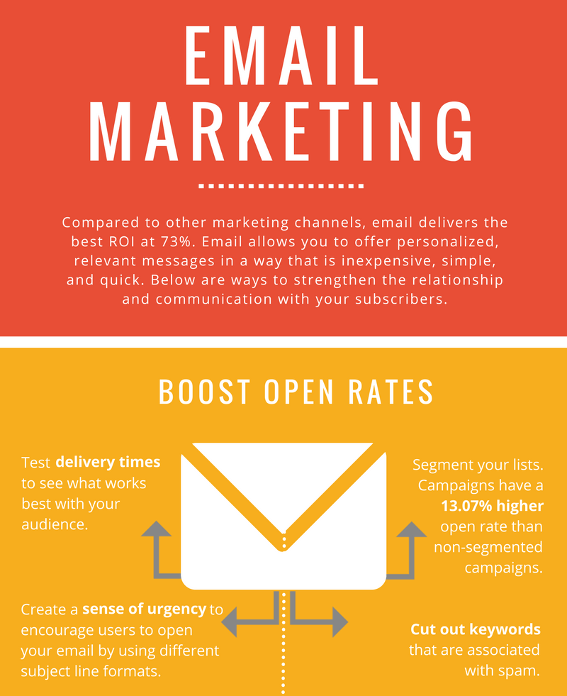 Email Marketing is a good strategy to engage customers