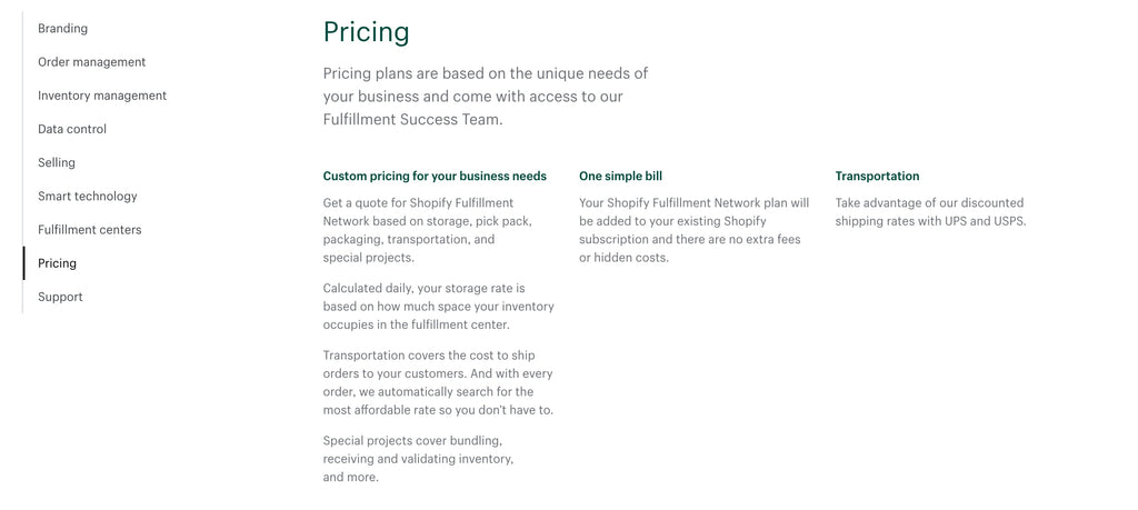 Shopify Fulfillment Network pricing