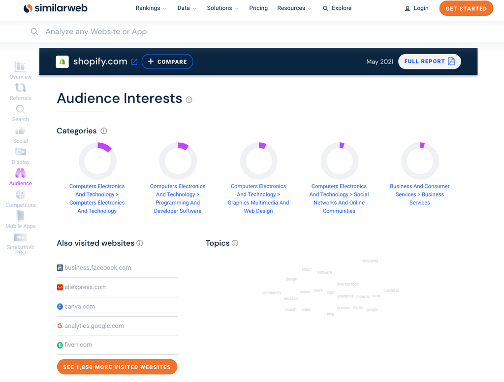 use similarweb.com to quickly get more information