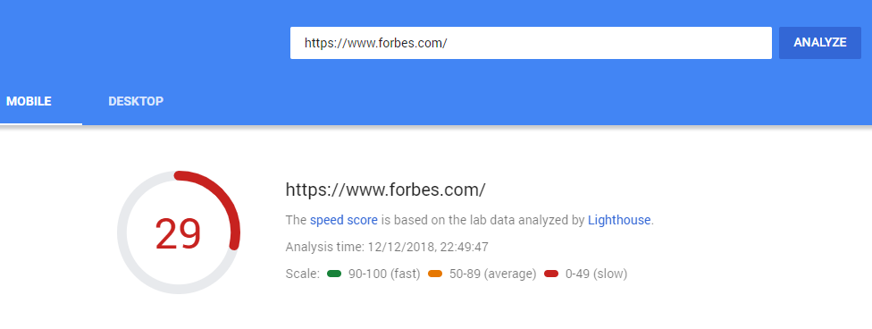 Pagespeed Forbes
