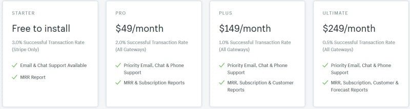 Recurring charge pricing
