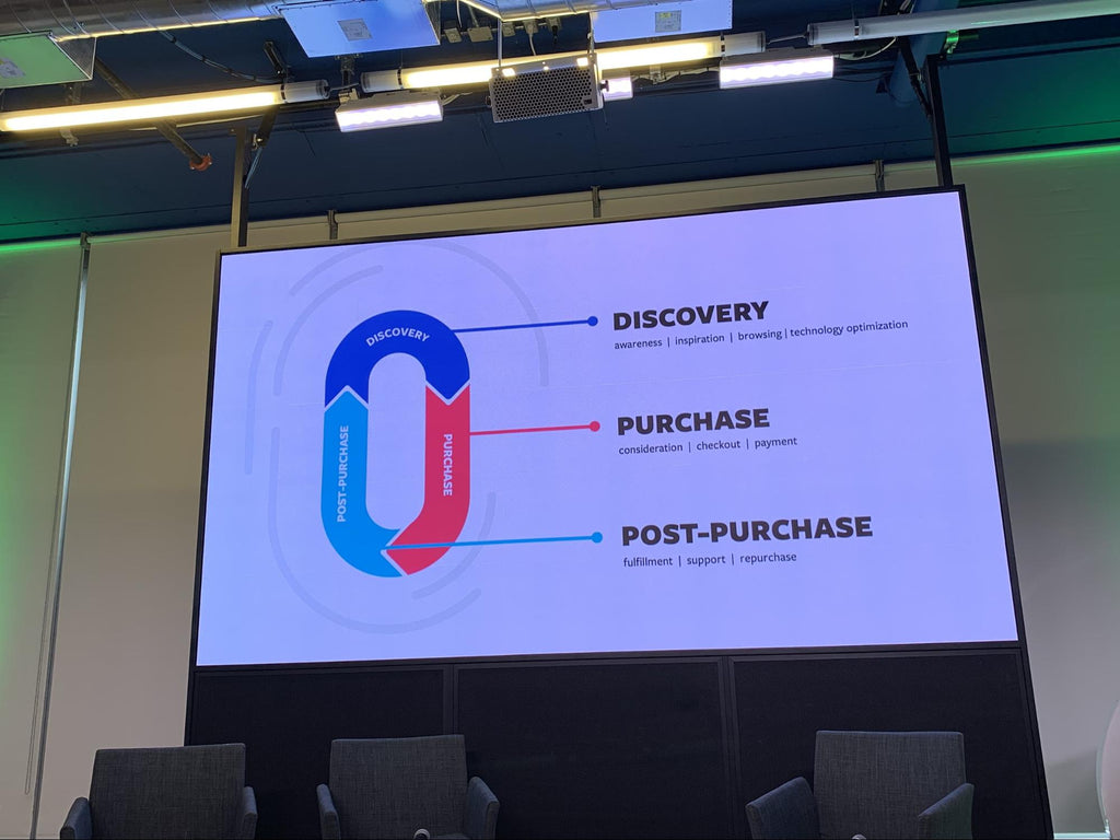 Shopify UNITE 2019 - The Opportunity Ahead  PageFly Team
