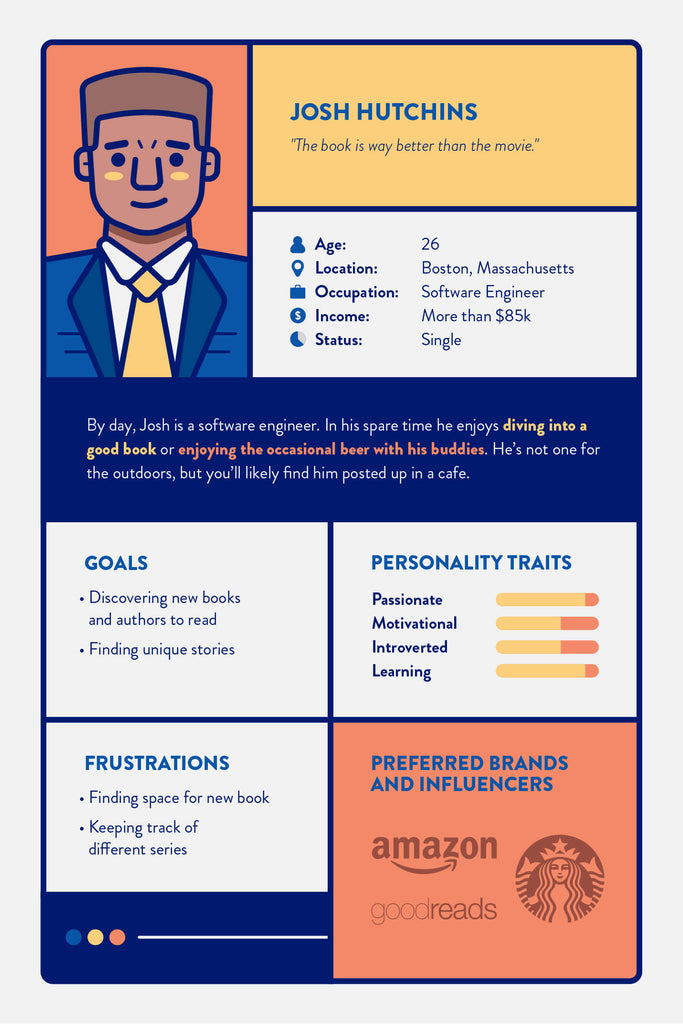 Customer Persona example
