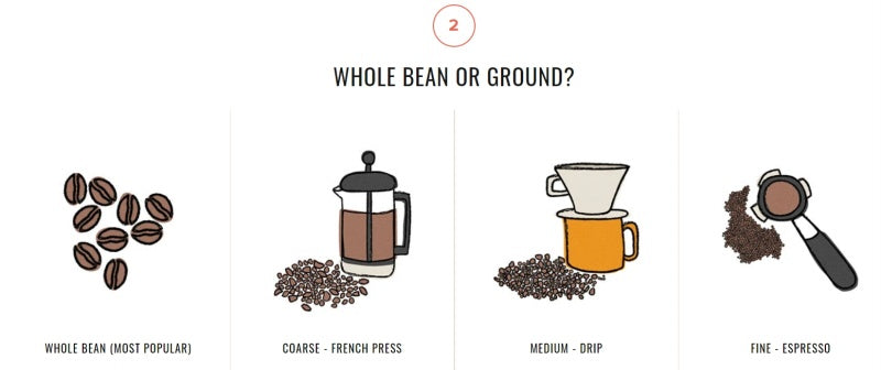 select your coffee bean