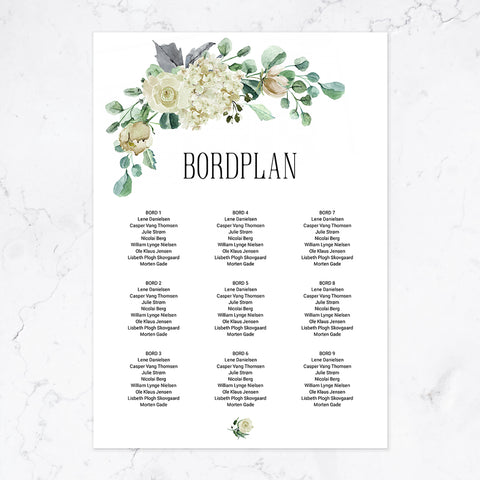 Fall in Love - Bordplan