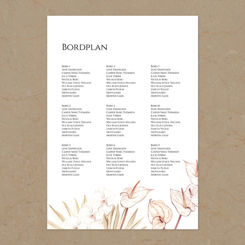 White Rose - Bordplan