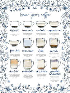 Know Your Coffee Giclee Art Print, 9x12