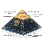Orgonite Black Tourmaline For confidence Pyramid