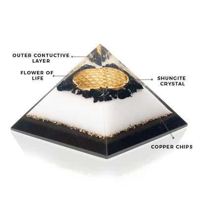 Orgonite Shungite Healing Crystal Pyramid