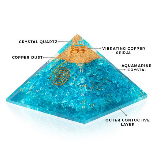 Orgonite Aquamarine Healing Pyramid