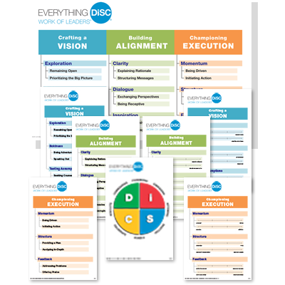 Everything DiSC® Work of Leaders Poster Set