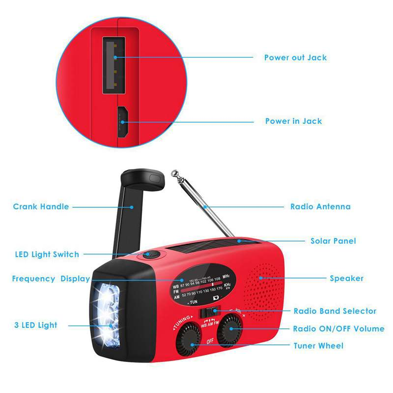 Multifunctional Emergency Hand Crank and Solar Powered AM/FM/NOAA Weather Radio