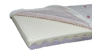 Premium Mattress Single Size