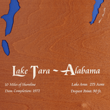 Lake Tara, Alabama