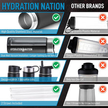 Load image into Gallery viewer, Hydration Nation Thermo Stainless Steel Vacuum Insulated Water Bottle - Zulay Kitchen