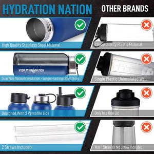 Hydration Nation Thermo Stainless Steel Vacuum Insulated Water Bottle