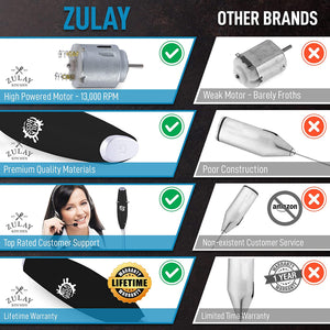 Zulay Milk Boss Milk Frother Electric Foam Maker - Battery Operated Coffee Frother For Lattes, Cappuccino, Frappe, Matcha, And More (Batteries Included)