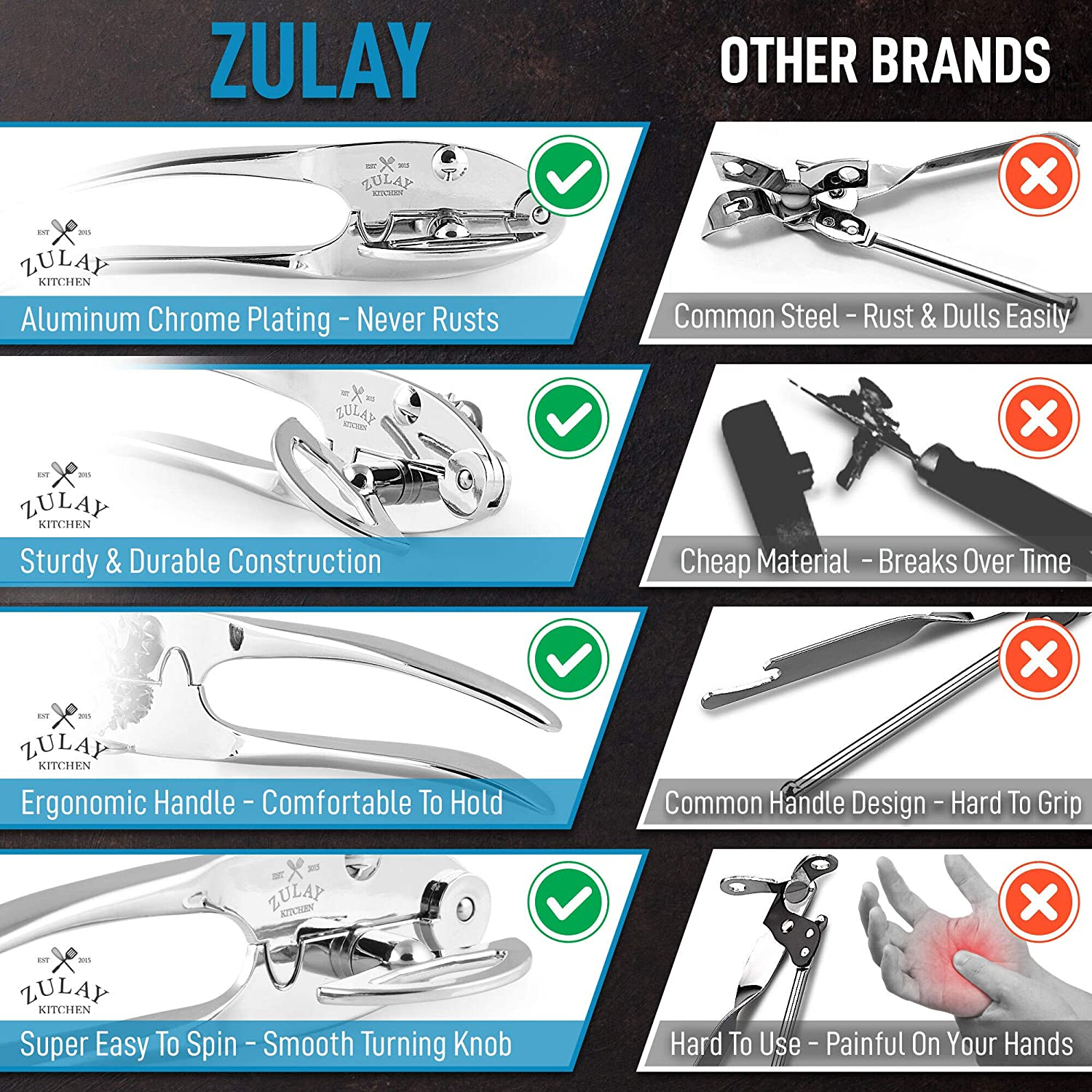 Easy To Turn Knob Durable Handheld Can Opener Premium Grade Construction Hand Can Opener Zulay Kitchen Manual Can Opener With Smooth Comfortable Grip Handle