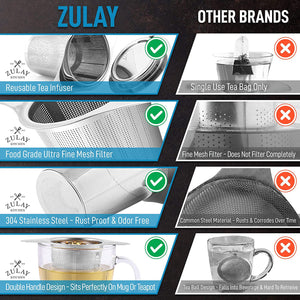Zulay (Large) Stainless Steel Tea Filter For Loose Tea - Reusable Tea Strainer For Loose Tea With Fine Mesh