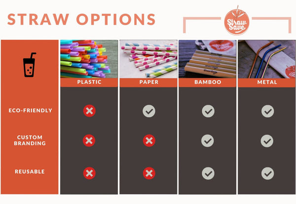why choose metal straws