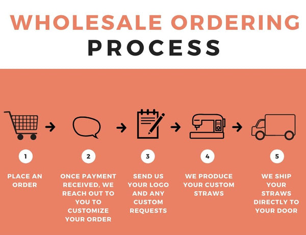 wholesale paper straws ordering process