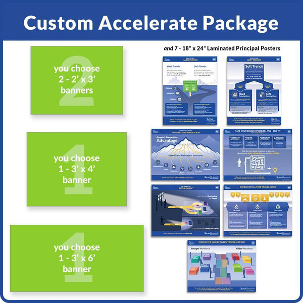 Custom Accelerate Package