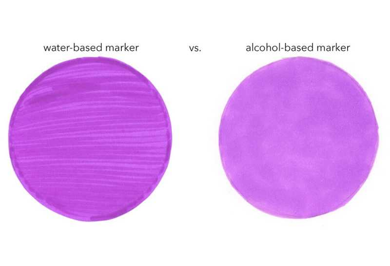 Wrong Type of Ink Water Based Alcohol Based Marker