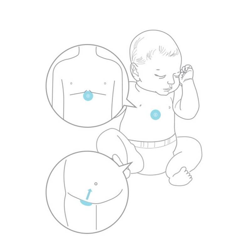 Smart Wearable Thermometer for Kids Body Temperature