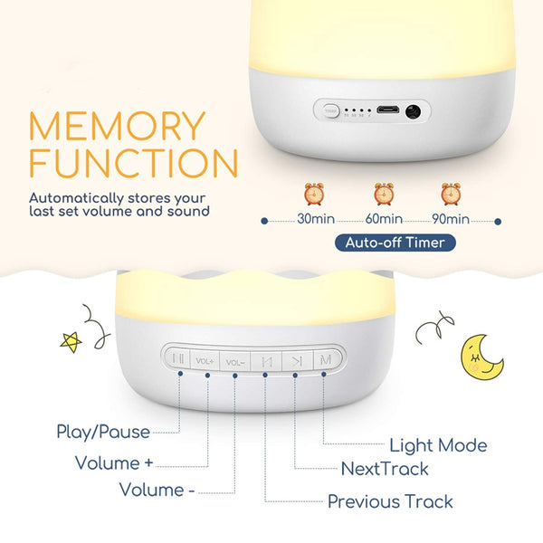 White Noise Machine 28 Sounds Baby Sound Machine with Night Light
