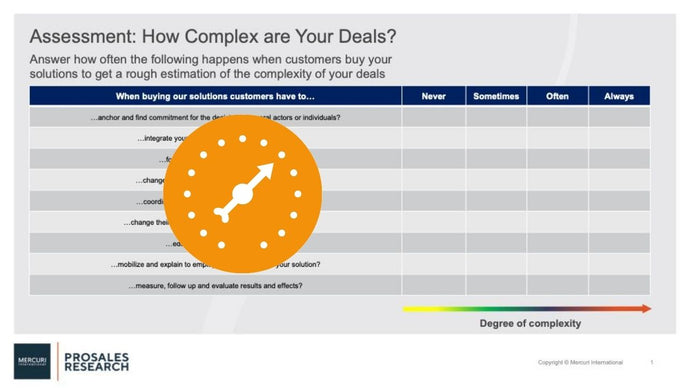 Assessment: How Complex are Your Deals?