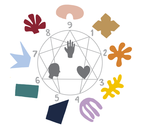 Enneagram Resource, Enneagram Game