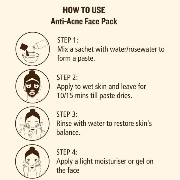 ANTI-ACNE FACE PACK