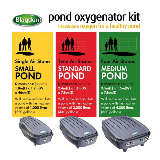 Blagdon Pond Oxygenator Kit (2 Outlet) - Pond Life