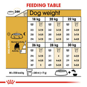 Royal Canin BHN Bulldog Adult 12kg - Dog Food