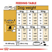 Royal Canin BHN French Bulldog Adult 3kg - Dog Food