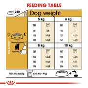 Royal Canin BHN Jack Russell Adult 1.5kg - Dog Food