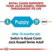 Royal Canin BHN Jack Russell Puppy 1.5kg - Dog Food