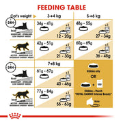 Royal Canin Feline Breed - Bengal 2kg - Cat Food