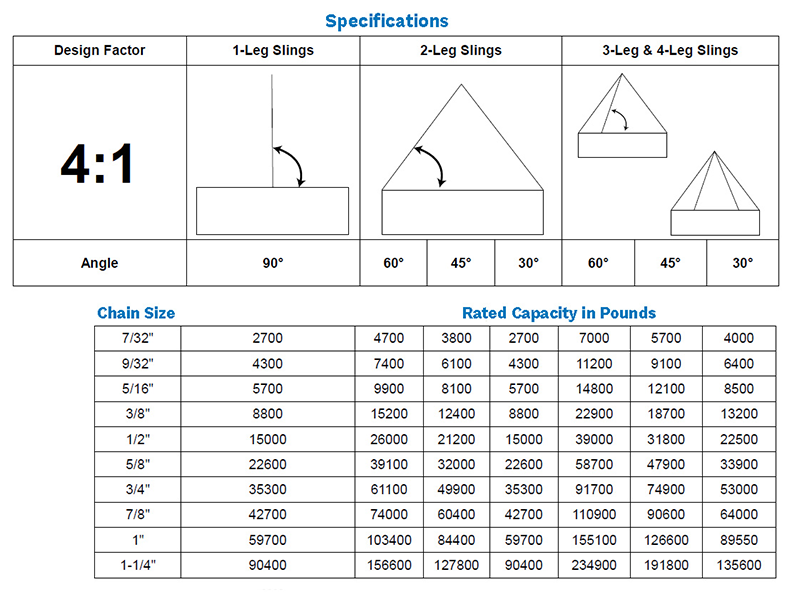 Alloy Chain Sling Specification Chart