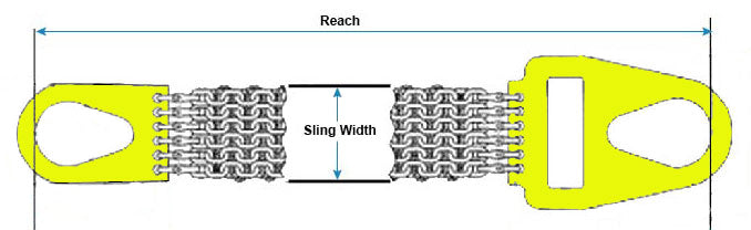 Chain Mesh Sling Diagram