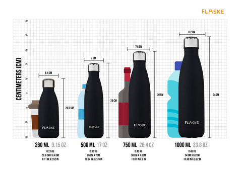FLASKE Bottle sizes