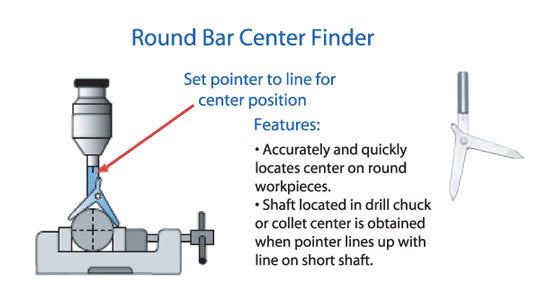PEC Tools Round Bar Stock Center Finder