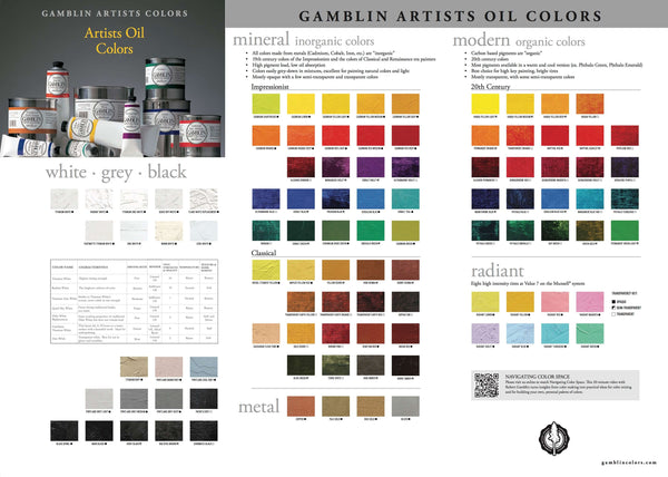 Gamblin Oil 37mL - Series 5 & 6