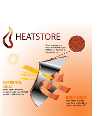 HeatStore Reflective Blanket - Emergency Zone