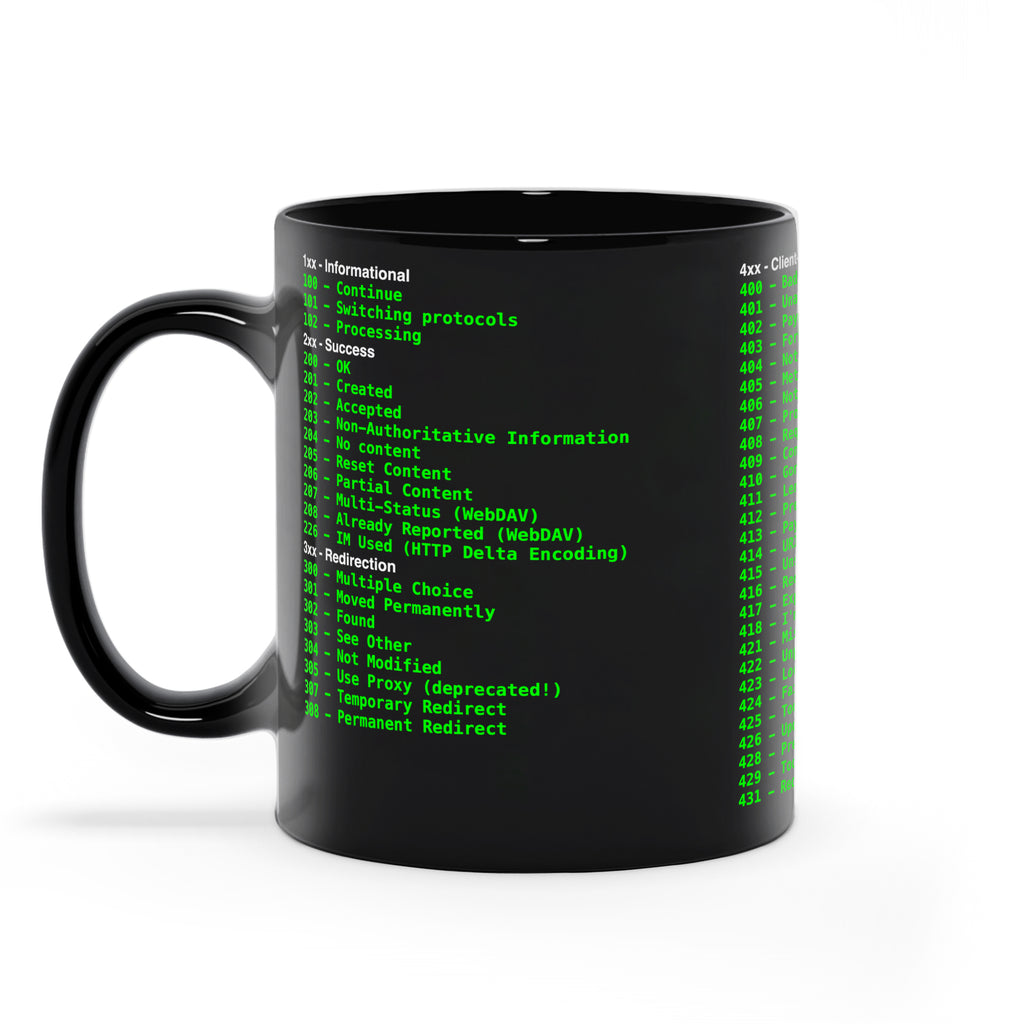 HTTP status code cheat sheet - Black Mugs